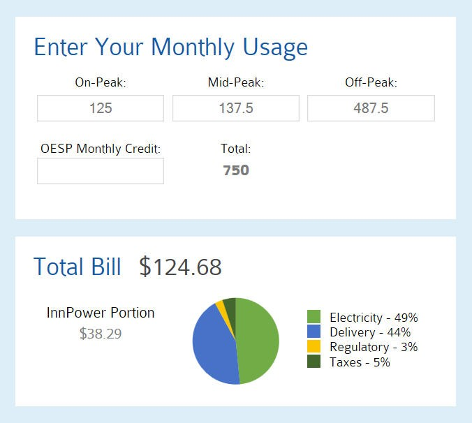 Local Rates | InnPower